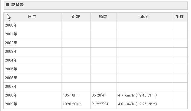 Walking200910132